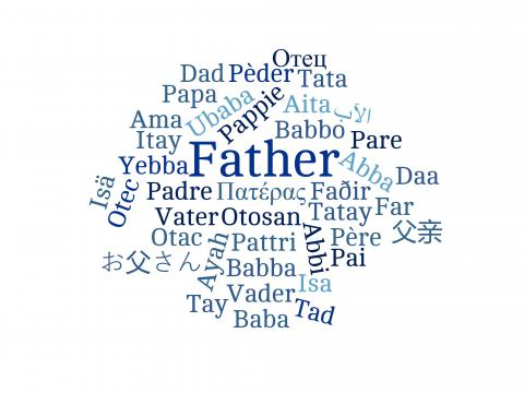 father multilingual word cloud